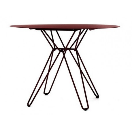 Table ronde Tio